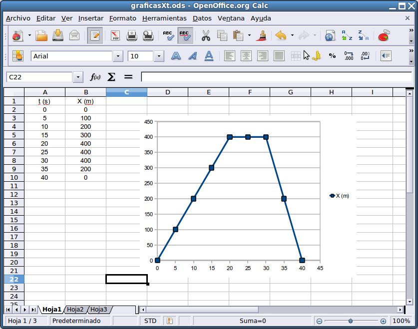 Cómo hacer una gráfica posición-tiempo – El blog de Un Químico