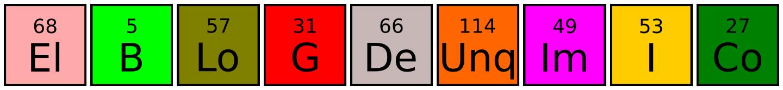 El blog de Un Químico